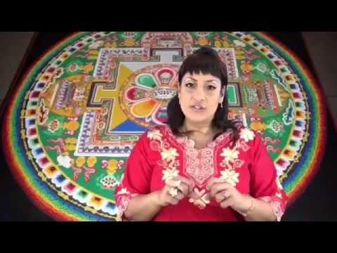 Week of Jan 31- Feb 5, 2016 Astrology Horoscope Forecast by Nadiya Shah