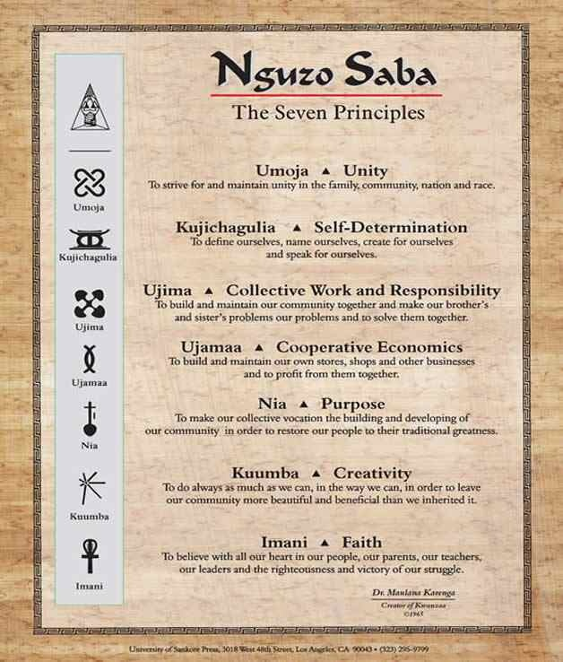 The seven principles of Kwanzaa, or Nguzo Saba (originally Nguzu Saba) are the seven principles of African Heritage celebrated each day.