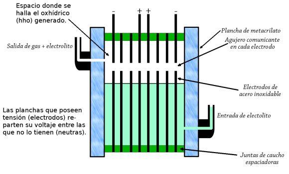Generador de Hidrogeno ( planos y explicación detallada)