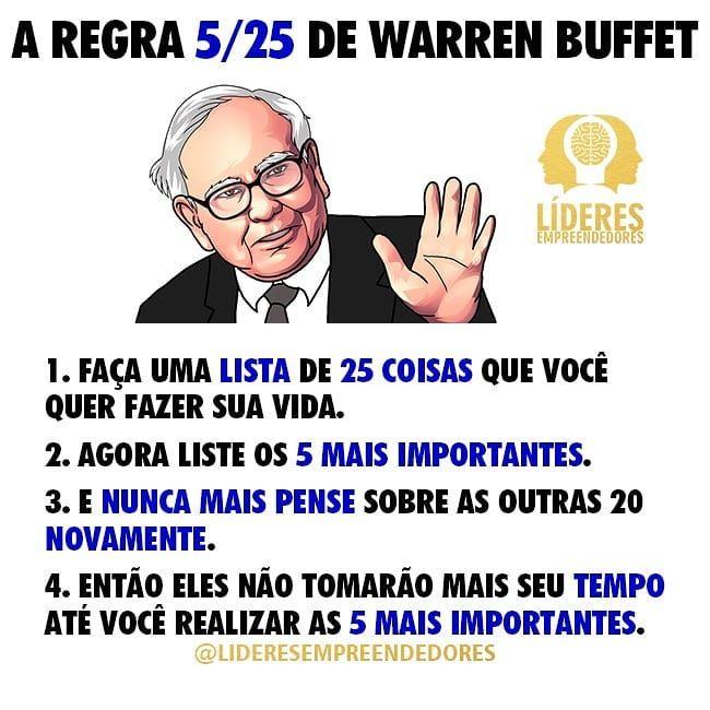 Warren Buffett E Dos Homens Mais Ricos Do Mundo E O Investidor