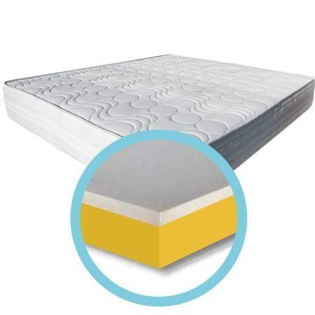 Materasso in Memory e Water Foam bordato Dolce Sonno con trattamento BAYSCENT…