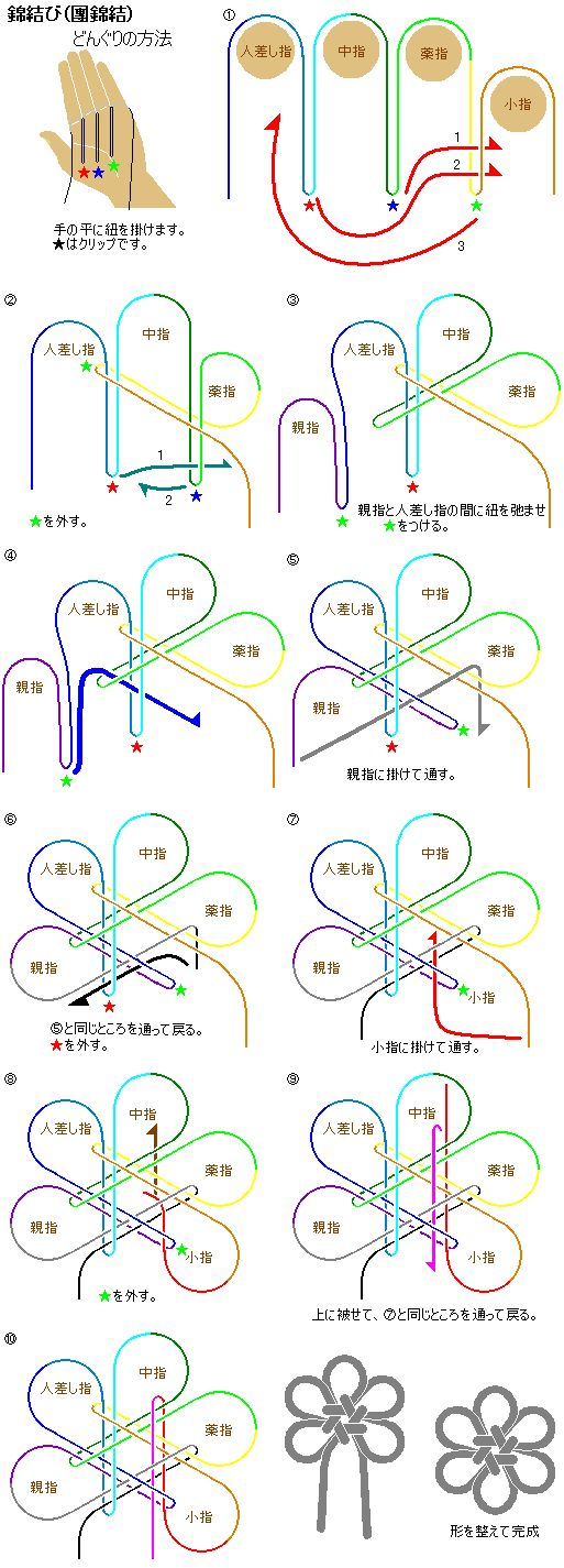 How to tie a knot 結び方:日々の楽しみ:So-netブログ