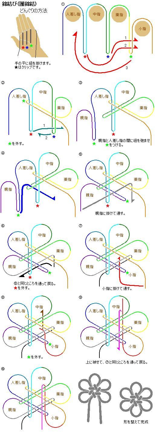 knots-nishiki-donguri.gif