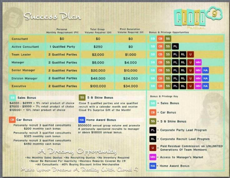 Oklahoma city cash advance image 3