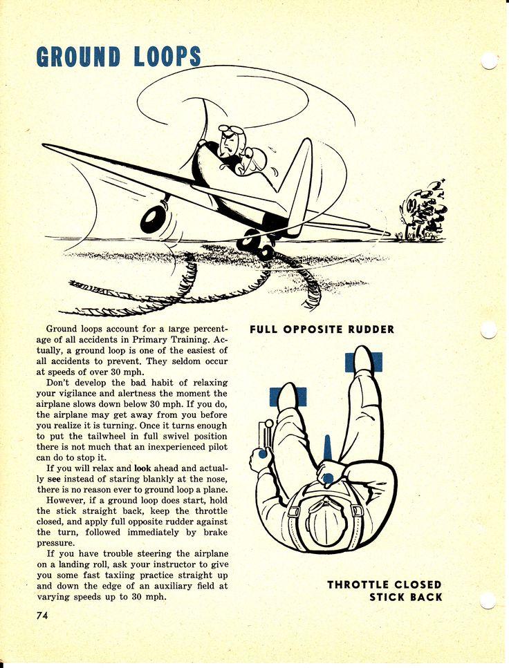 AAF Flight Training Manual