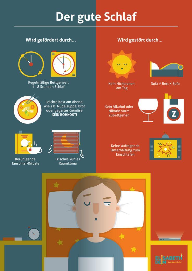 """Infografik """"Der gute Schlaf"""" Schlafregeln von ELISABETH DEIM"""