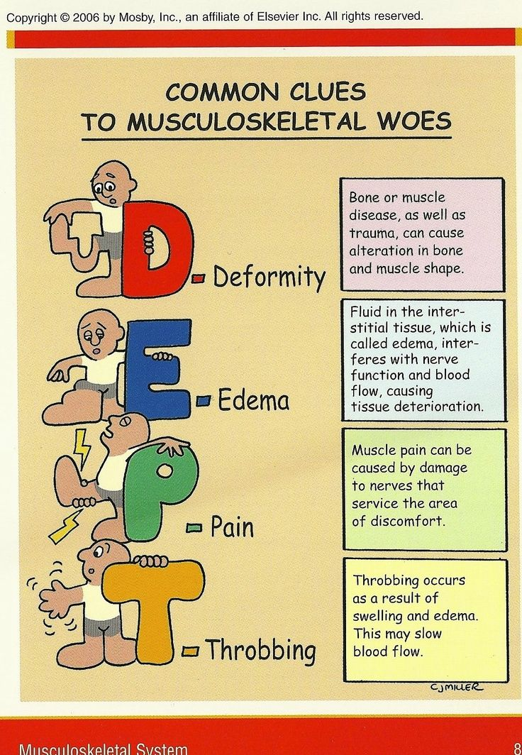 Musculoskeletal Woes