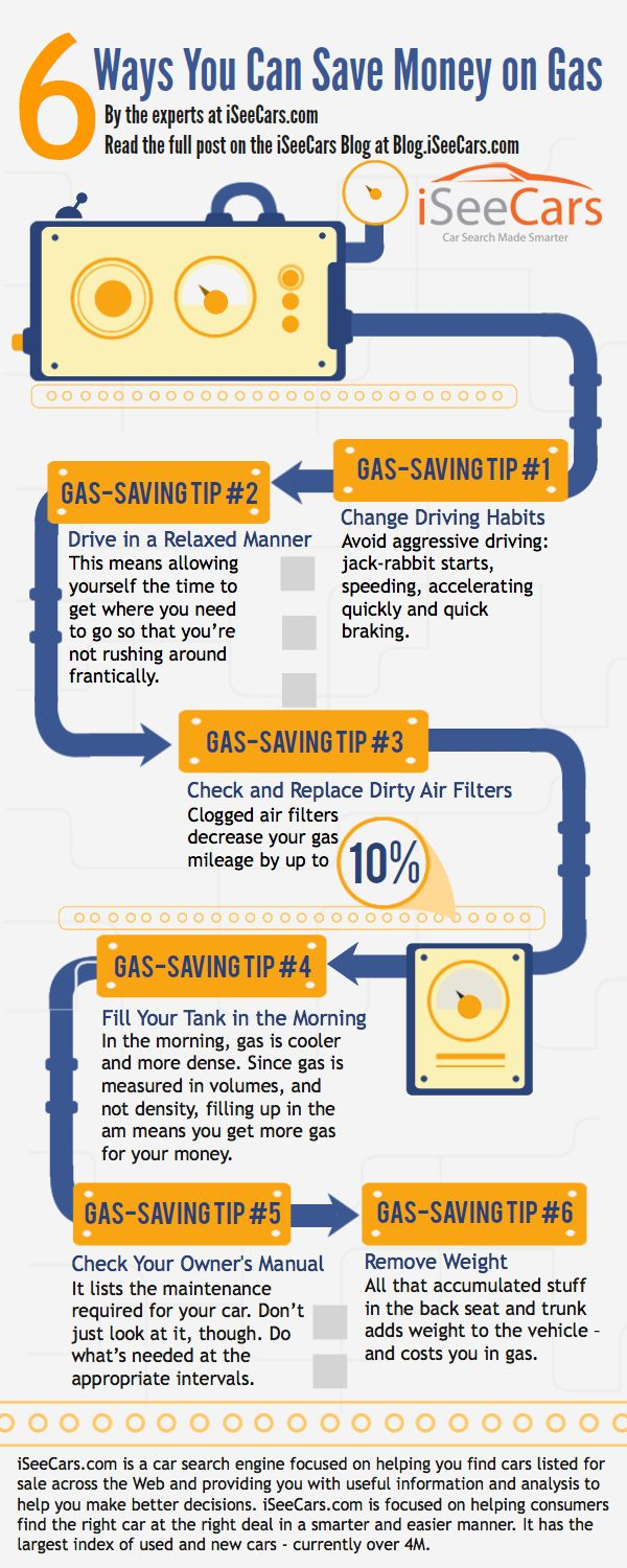 Infographic: How to Save Money on Gas http://blog.iseecars.com/2013/01/30/infographic-how-to-save-money-on-gas/