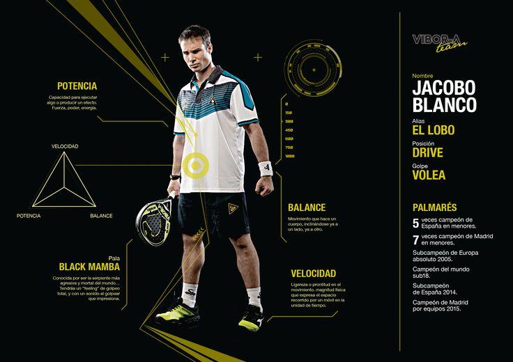 Select Player: esta semana Jacobo Blanco.