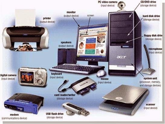 Input And Output Devices, Input Device, Output Device, Input And Output Devices Of Computer