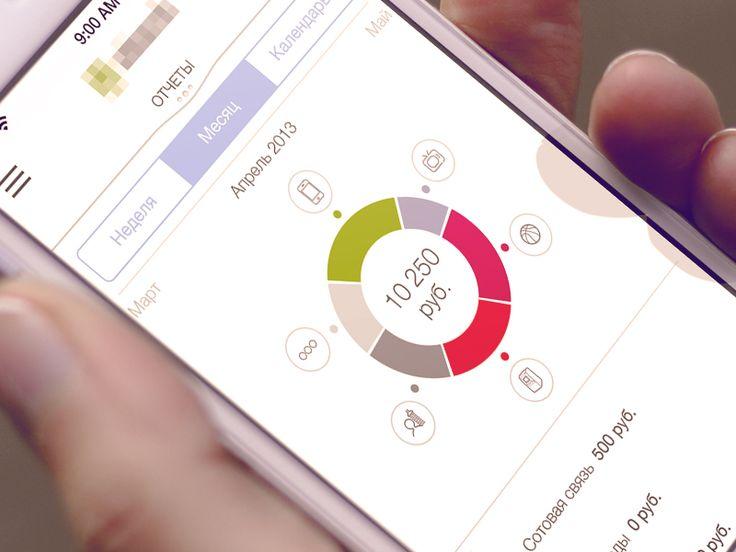 Finance UI Statistic by ALEX BENDER