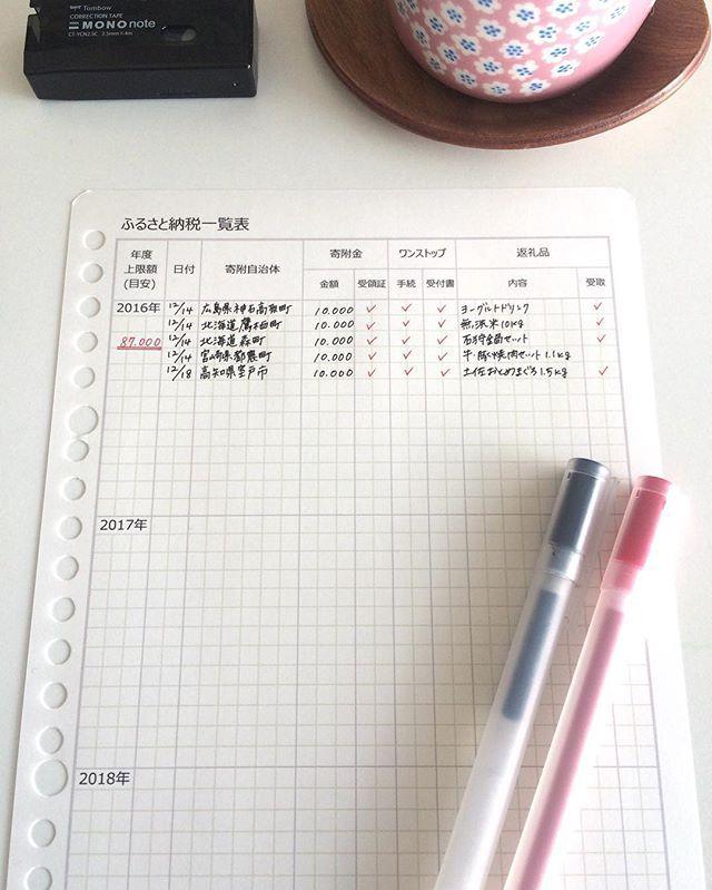 Instagram media by tomoko_simplelife - 2017.01.26 * #ふるさと納税一覧表  やっと作りました✐ 手書きの家計簿が美しい @seiko2128 さんの表を、参考にさせてもらいました。 せいこさん、いつもありがとうございます♡ * 手書きは大変なので、やっぱりExcelで。 書きやすいように方眼も作って、無地のルーズリーフにプリントしました。 列の幅で1.63と入力するだけ。 方眼だとやっぱり書きやすい✨ * 2016年の年末に#ふるさと納税 デビューして、わからないながらに手続きしたので、今年は計画的に納税したいと思います。 と言いながら、まだ上限目安を計算していない 確定申告は面倒なので、今年はワンストップ制度内で上限まで利用してみたいです。 * 都農町の焼肉セット、いつ来るかな*.♪°…