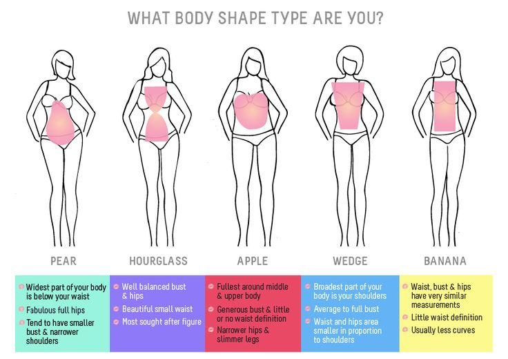 Remarkable, very body shape guide sorry