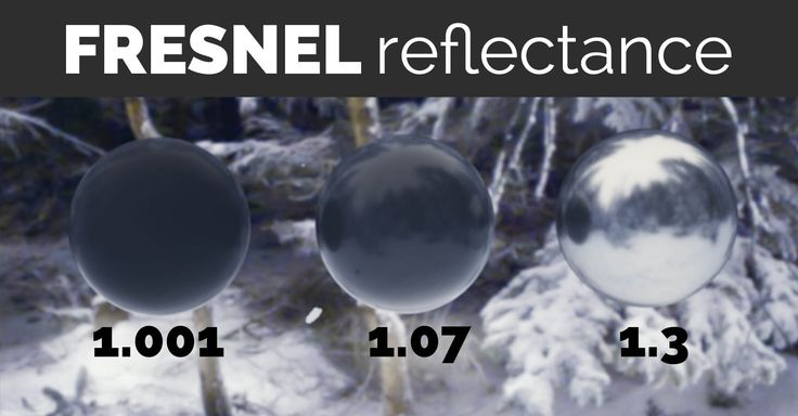 fresnel reflection