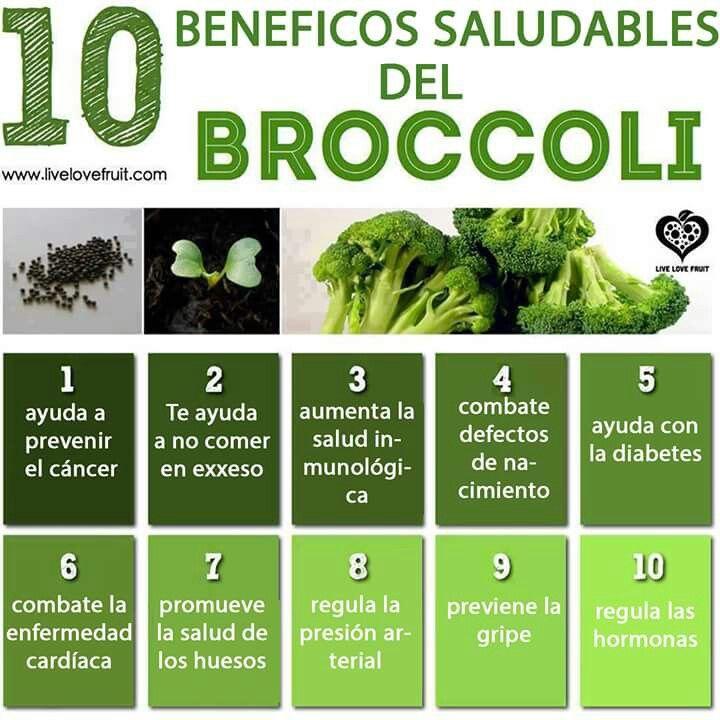 Beneficios del Brocoli #salud