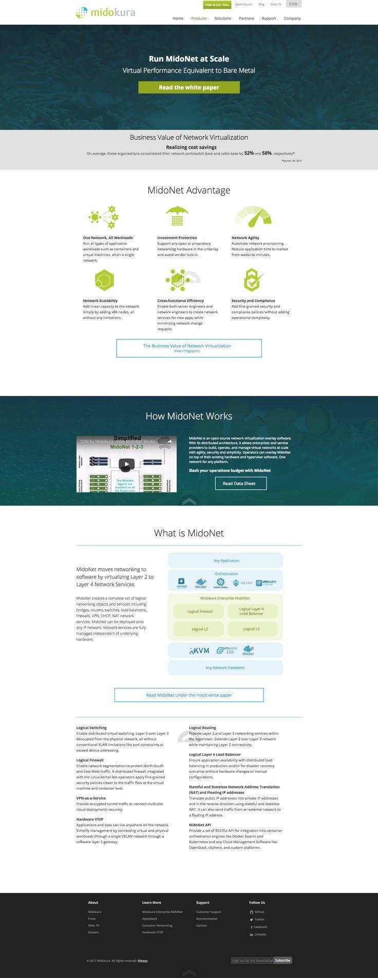 Midokura Interactive Design