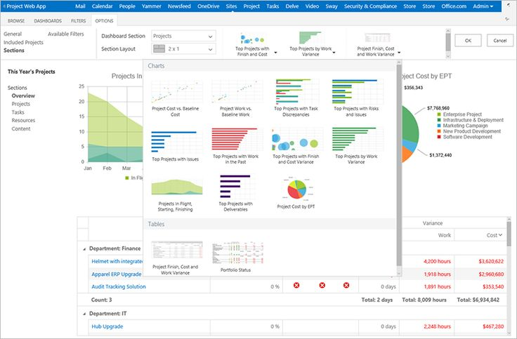 New Office 365 Project Portfolio Dashboard apps are live 1