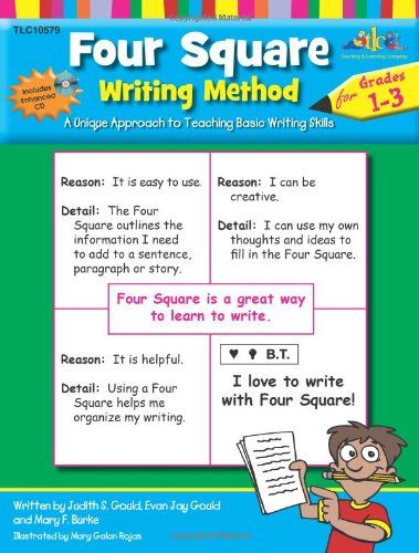 four square writing process I use these books in class to allow students to: 1) learn the process of writing 2) define each process both by true definition and their own words 3) tell me what does and does not belong in each section.