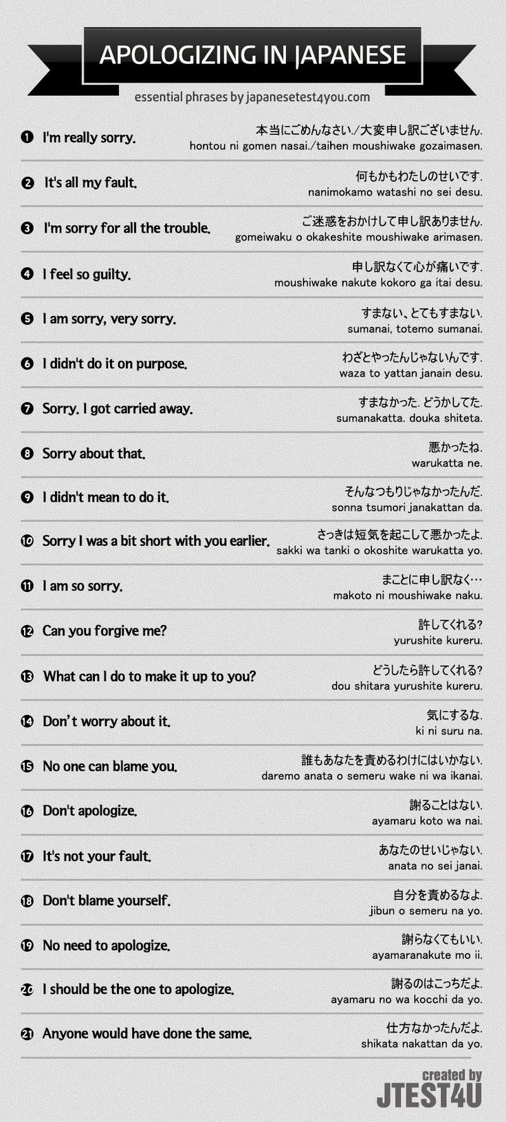 How to apologize and accept an apology in Japanese http://japanesetest4you.com/infographic-how-to-apologize-in-japanese/