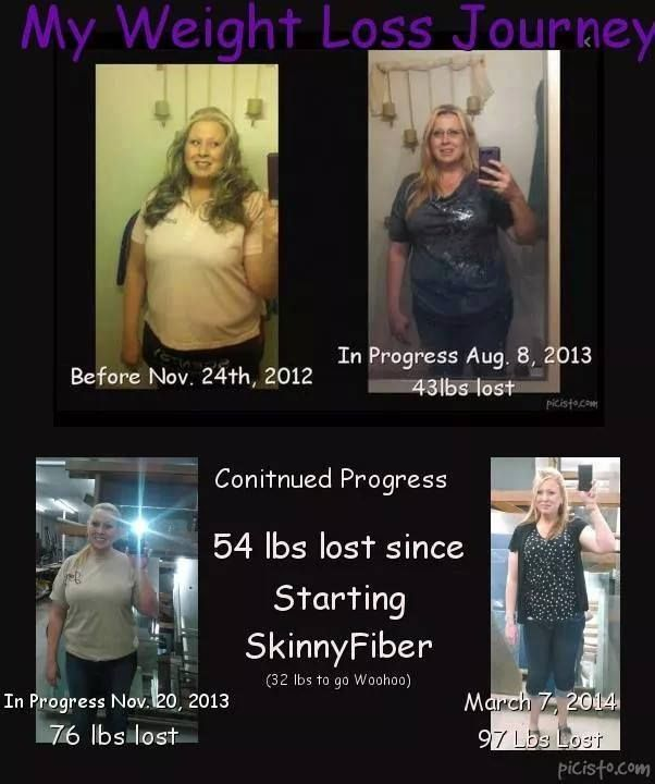 JACQUELINE S. SAYS:  I have battled my weight since my early 20's. Like most I have tried every diet plan out there. With the majority, I had amazing results until I went off of the different diet plans, then the weight usually came back double. Regardless if I was eating healthy and exercising, I still gained. In 2004 I was involved in a horrible car accident in which I was thrown half way through the windshield (always wear your seat belt). From the car accident I blew out one disc and ...