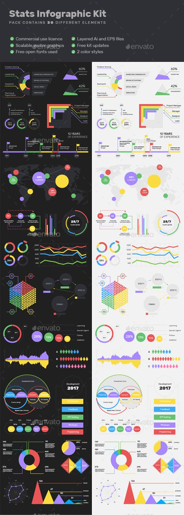 Stats Infographic Kit — Vector EPS #dashboard #web • Download ➝ graphicriv… – Bashooka Web & Graphic Design