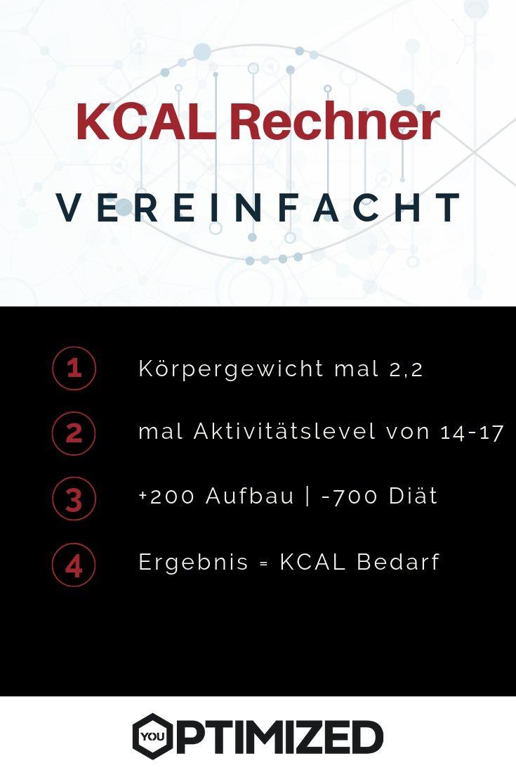 Kilokalorien Rechner - Kalorienrechner, Kcal rechner..