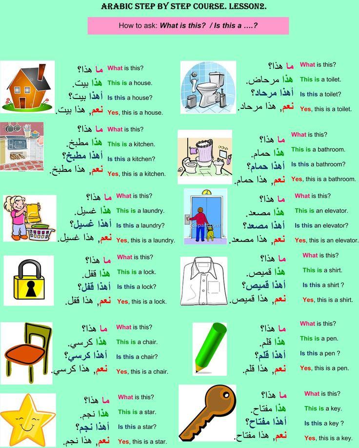 Learn to Read Holy Quran with Urdu Translation | Tarjuma