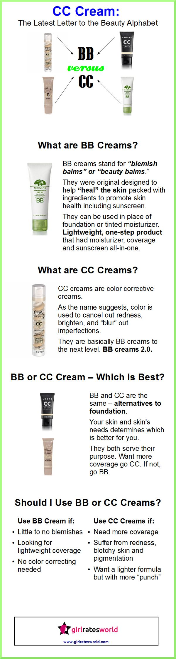 CC Cream vs. BB Cream - Which is Better? [Infographic]
