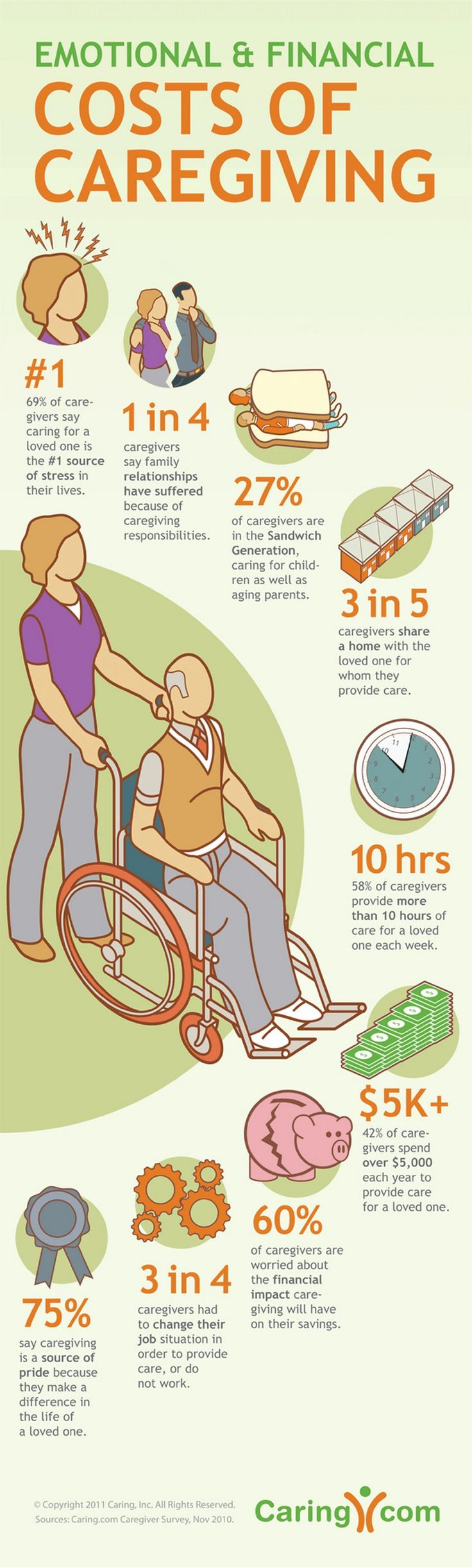 Alzheimer's Disease by the Numbers