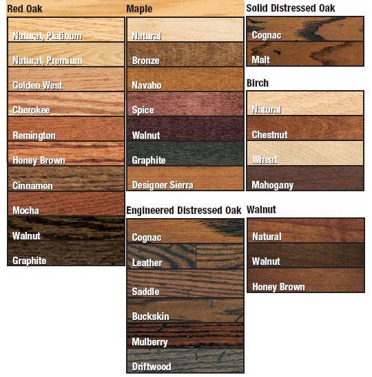 478 best decorating tips designers contractors etc for Hardwood floors meaning