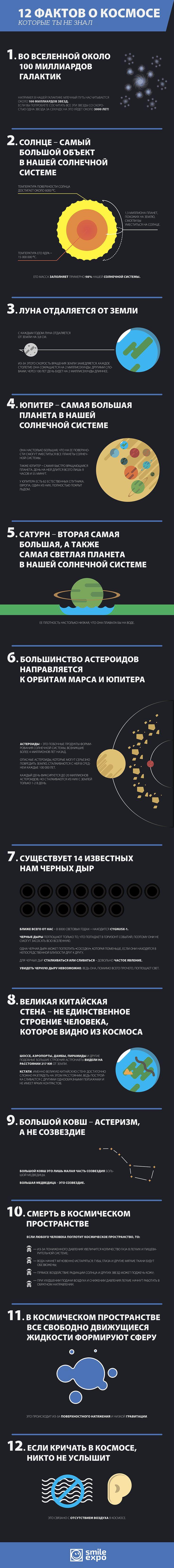Инфографика-Факты-о-космосе-о-которых-вы-точно-не-знали