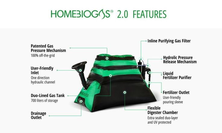 With the basics of anaerobic digestion, as well as the processes behind the original HomeBiogas, established, it's time to move onto the performance and stats of the newest biogas from HomeBiogas — the aptly named HomeBiogas 2.0. HomeBiogas 2.0 offers an edge over its predecessor by providing the following advantages.