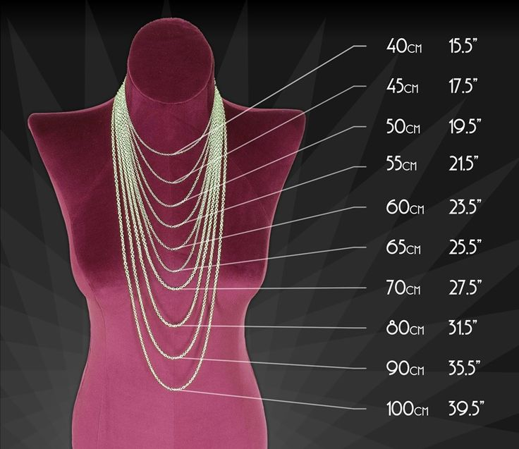 Necklace lengths - of course where a piece falls depends on the size of the wearer.