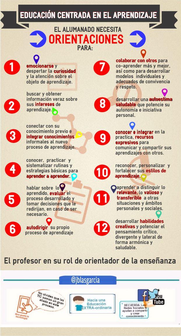 CUED: Educación centrada en el aprendizaje por @jblasgarcia