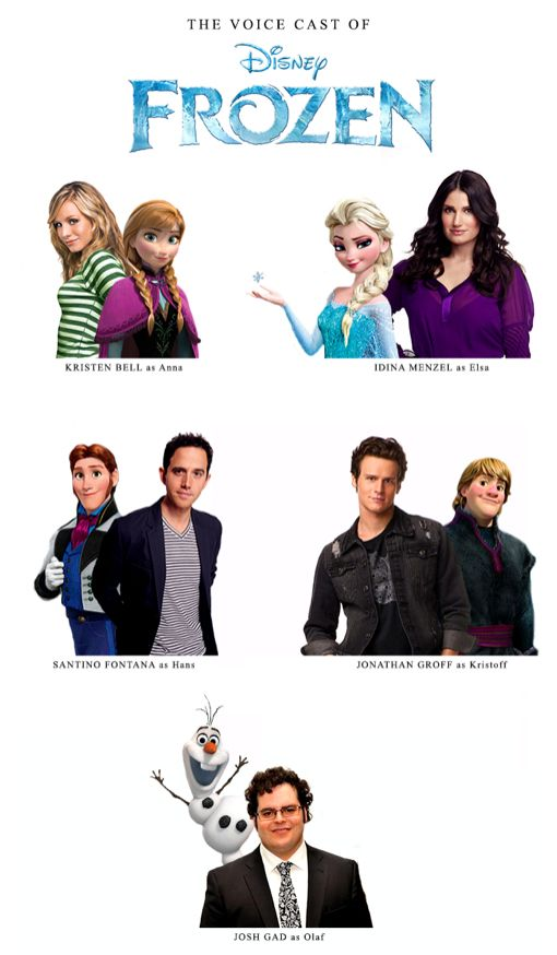 (The voice cast of Disney's Frozen ) You know it's going to