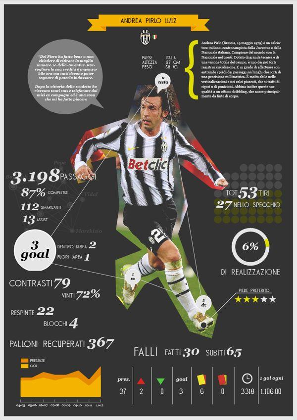 Best Football Statistics - image 7