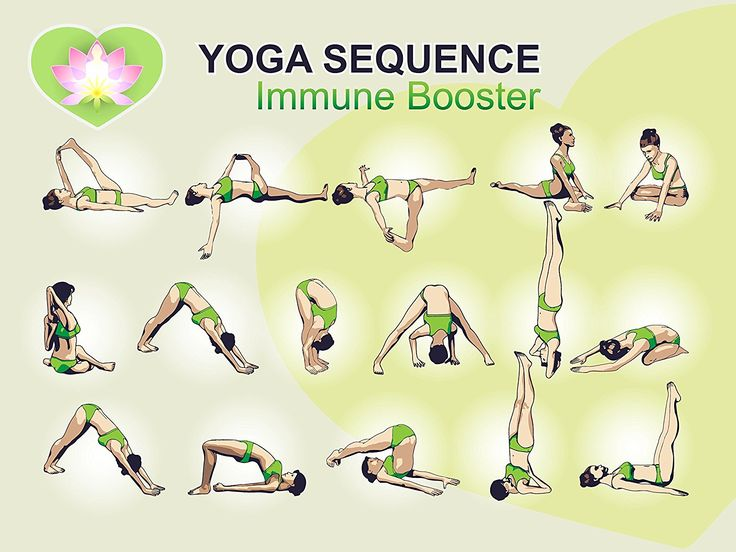 173 Best Yoga Charts Posters Amp Infographics Images On