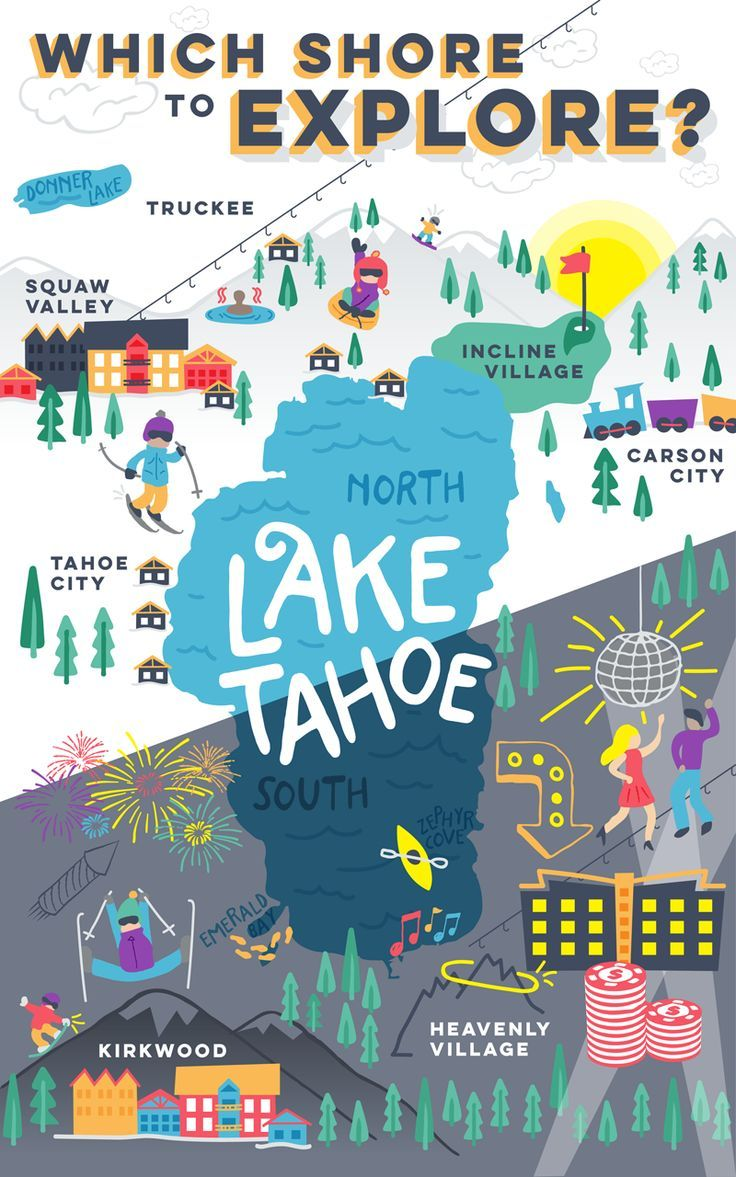 I always wonder when visiting Lake Tahoe: North Shore or South Shore? Here's how to decide.