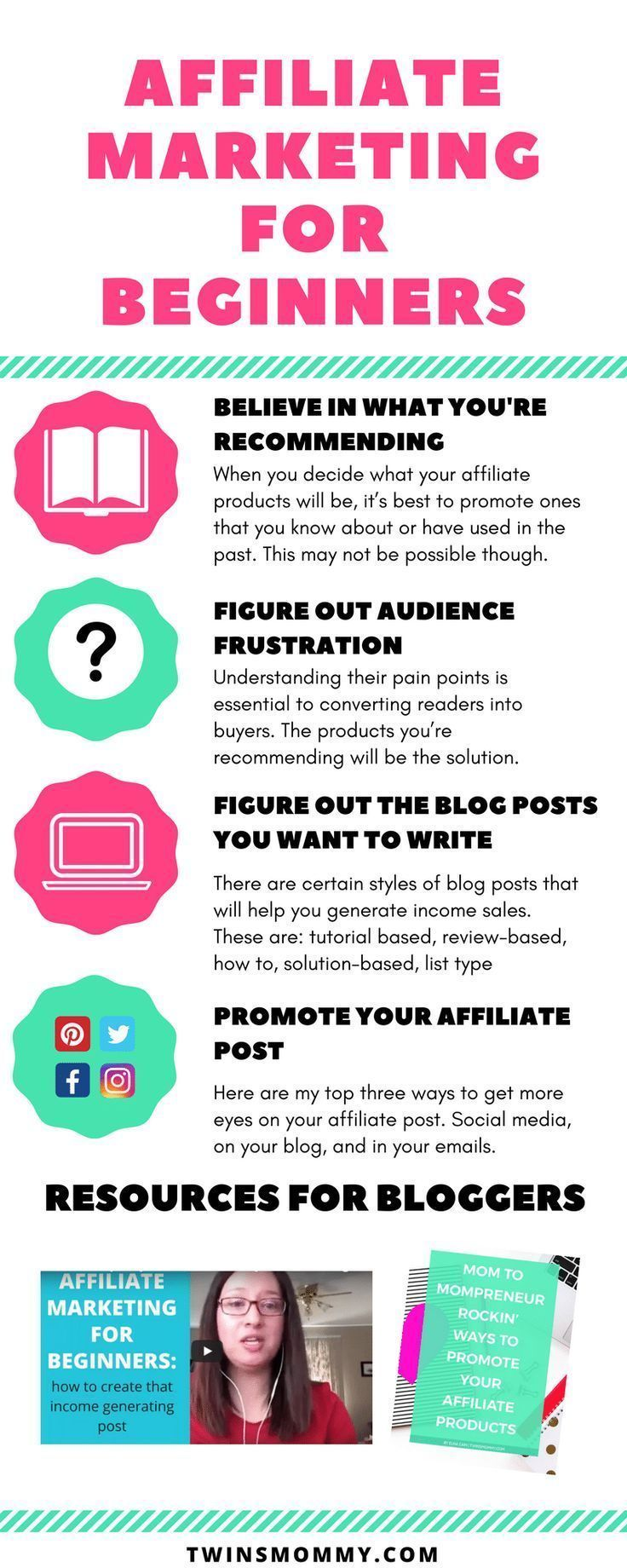 Affiliate Marketing for Beginners: How to Create that Income Generating Post – Business
