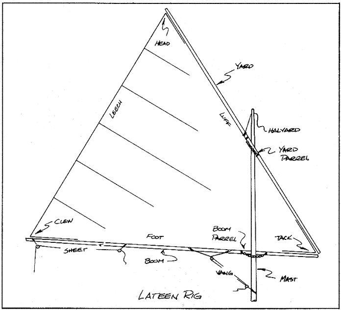 lateen sail