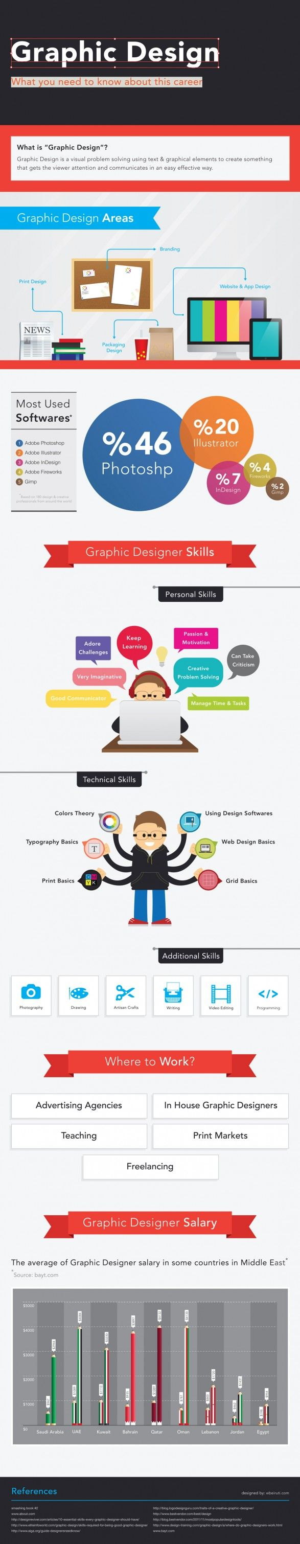 20 best images about field specific on pinterest work