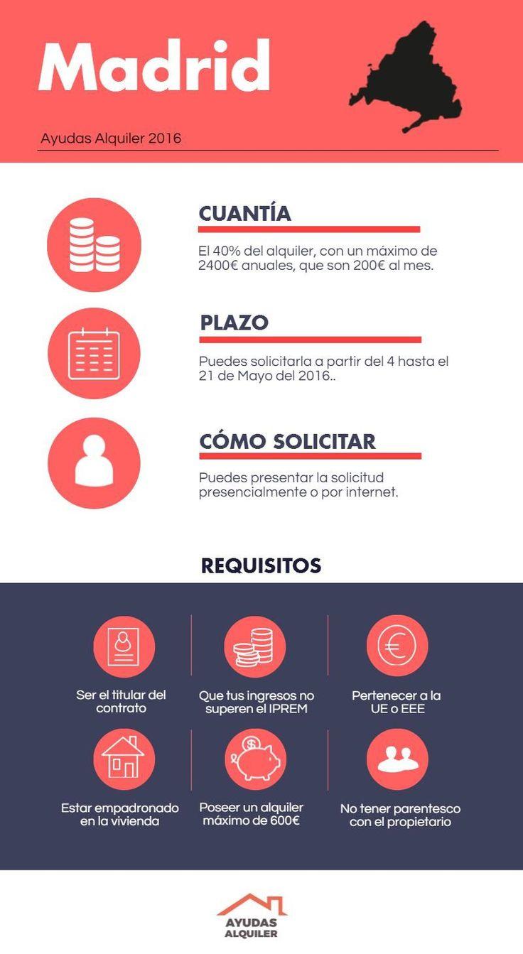 Las Ayudas para el alquiler 2016 para los que residen actualmente en Madrid. Cuantía, Plazos, Requisitos y Cómo Solicitarla en #Ayudas para el #Alquiler. http://www.ayudasalquiler.es