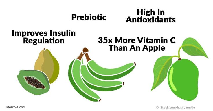 Green (unripened) banana, papaya and mango contain higher amounts of digestive-resistant starch than ripe ones, which is important for optimal gut health. http://articles.mercola.com/sites/articles/archive/2016/07/04/unripe-banana-papaya-mango-benefits.aspx?utm_source=facebook.com&utm_medium=referral&utm_content=facebookmercola_ranart-ths&utm_campaign=20170614_unripe-banana-papaya-mango-benefits