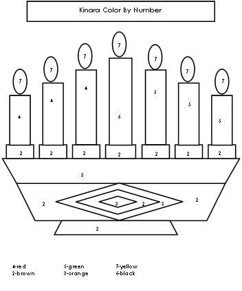 free printable kwanzaa activity sheets | Print the page and have the children identify the number, use the key ...