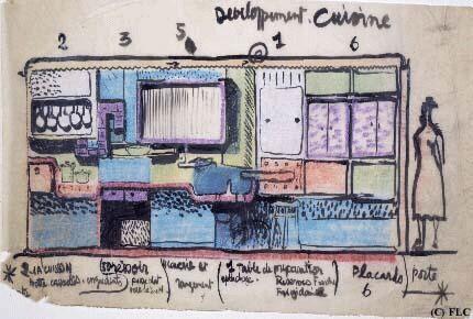 le Modulor - and Unité d'Habitation