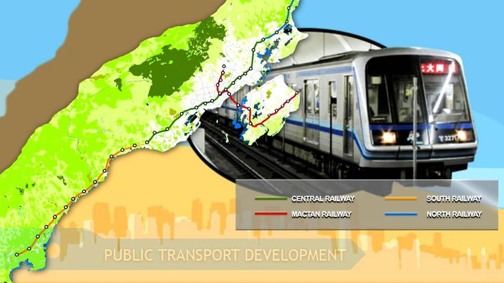 Mega Cebu Roadmap for a Sustainable Urban Development for Metro Cebu