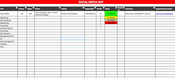 Best Social Media Marketing Plan Template | Marketing Plan