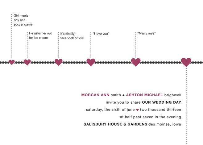 dating to relationship timeline You can't put a timeline on a relationship, and there's no telling when women take longer, reporting the same feelings around date 14.