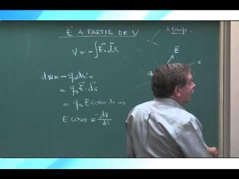 Física Geral III - Aula 4 - Potencial Elétrico - Parte 2
