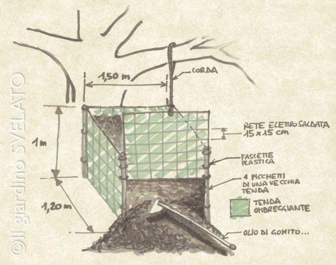 compost-disegno